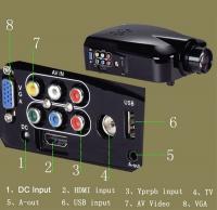 Видеопроектор автомобильный